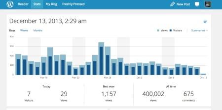 400 mil blog