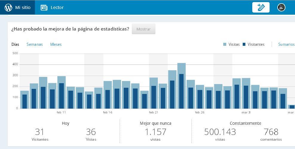 Blog Toma 500 mil